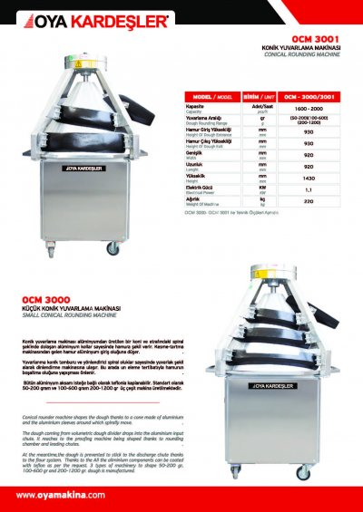 Hamur Çevirme Makinası   Hamur Yuvarlama Makinesi