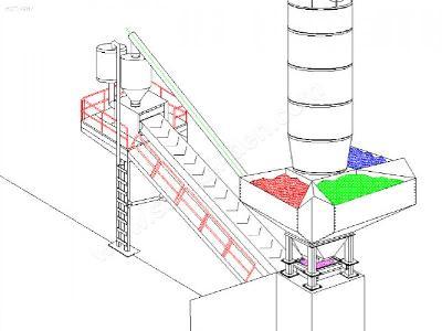 Satılık Sıfır beton santrali , mobil beton santrali , kuru tip beton santrali Fiyatları Ankara beton santrali, mobil beton santrali, kuru tip beton santrali, eleme yıkama tesisi, kırma eleme tesisi, raylı hidrolik tünel  kalıpları