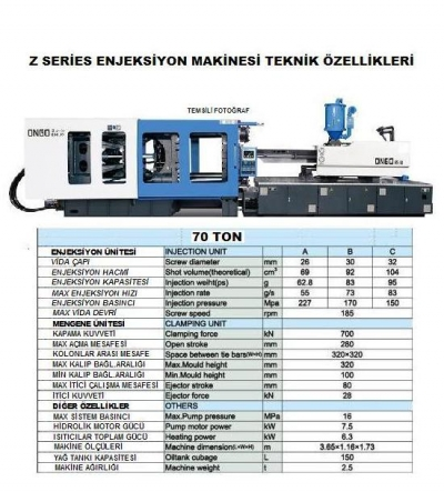 Plastic Injection Machines 70,110,140 Tons