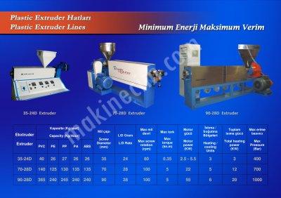 Satılık Sıfır SATILIK PLASTİK EXTRÜZYON MAKİNESİ Fiyatları İstanbul pprc boru,pvc extrüzyon,pvc çit teli,pvc panel,lambiri makinesi,kauçuk hortum,silikon kablo,tel izolasyon,plastik granül,hortum makinasi,plastik fitil makinasi,kauçuk extrüzyon,silikon extruderi