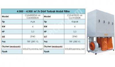 Toz Emme Makinası   4500M3