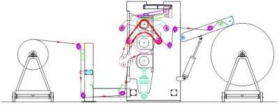 Kauçuk Blanketli Efekt Sistemi-Tekstil Makineleri