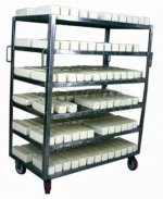 KASHAR TROLLEY, YOGHURT AND MEAT TROLLEY