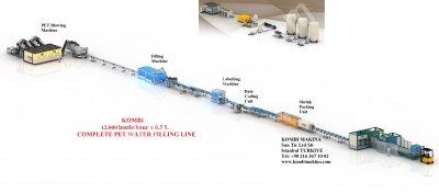Satılık Sıfır Pet Şişe Dolum Hattı 12000 Bph 05 Lt Su Fiyatları İstanbul satılık komple pet şişe dolum hattı,komple su dolum hattı 12000 adet saatte,12000 adet saatte su dolum hattı