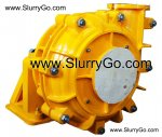 Slurrygo Pumps Warman Pumps Parts