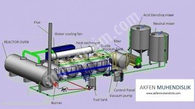 Atık Yağ Geri Dönüşüm Makinesi / Madeni Yağ Geri Dönüşüm Tesisi / Motor Yağı Geri Dönüşüm Tesisi