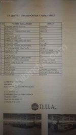 200 Tonluk Taşıyıcı  Acill Uygun Fiyat