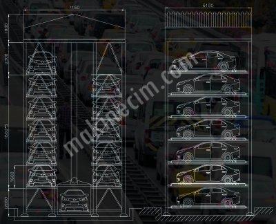 Automatische Parkraumlösungssysteme