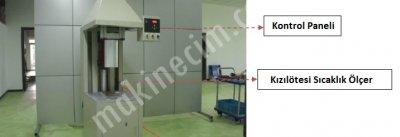 Stator Sargılarının Sıkı Geçme İşlemi İçin Aluminyum Gövdeli Elektrik Motorlarının Seri Isıtılması
