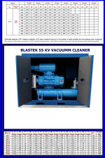 Vacuumm Cleaner