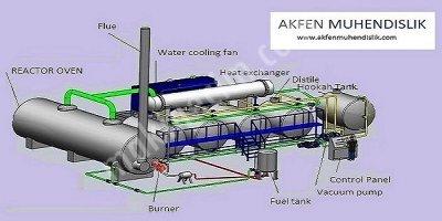 Motor Yağı Geri Dönüşüm Makinesi/ Atık Yağ Geri Kazanım Tesisi/ Madeni Atık Yağ Geri Dönüşüm Makine