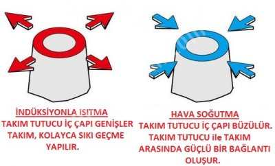 SHRINK MAKİNASI