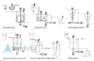 Paslanmaz Tank Reaktör - 1000 L -Karıştırma Ve Sıcaklık Kontrol, Vakumlu İzolasyon