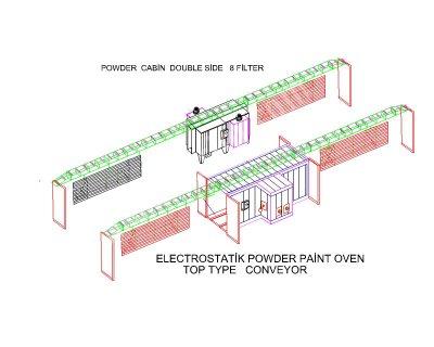 Elektro Statik Toz Boya Fırını Üstten Konveyorlü İkili Kabin Tabanca