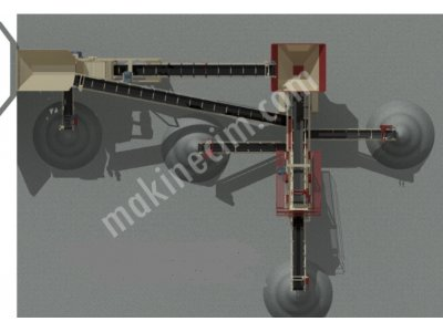 Mobil Taş Kırma Eleme Ünitesi 150 200 Ton Saatte