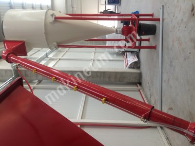 Micronize Milling Machines