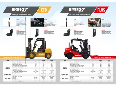 Satılık Sıfır Energy Lift Forklift Mıtsubishi Motorlu Dizel Triplex Asansör Fiyatları Bursa FORKLİFT,İSTİF MAKİNASI,PLATFORM,UÇAN HALI ,MANLİFT,STACKERS