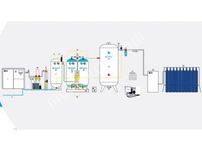 Satılık Sıfır oksijen jenaratörleri Fiyatları İstanbul oksijen jeneratörler modelleri,hastane ve tesis oksijen jenaratörleri,ambulans oksijen jeneratörleri,oksijen jeneratörü konteynır tip,oksijen dolum tesisleri,oksijen üretim tesisleri,oksijen jeneratör