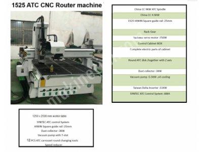 Satılık Sıfır 12 Döner Kafalı Cnc Router Fiyatları Mersin cnc router , cnc ahşap işleme