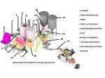 Yapı Kimyasallatı Üretim Tesisi
