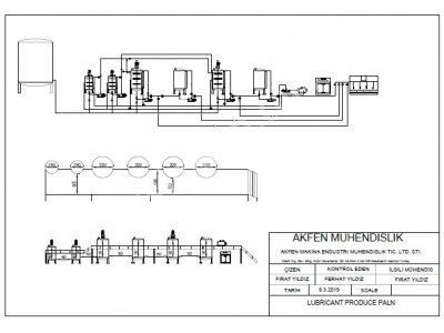 Hidrolik Yağ Üretim Tesisi, Yağlama Yağı Üretim Tesisi, Mineral Yağ Üretim Tesisi, Gress Yağ Üretim