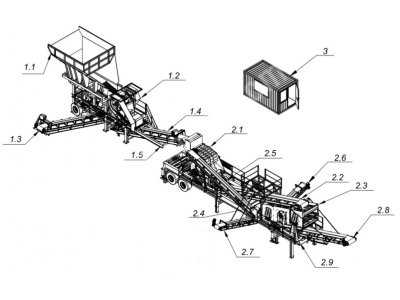 Mobile Crushing And Screening Unit